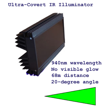 Non Visible Infrared Flood Light Unit ( 940nm )