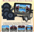 Quad View Vehicle Camera kit wth LCD Screen