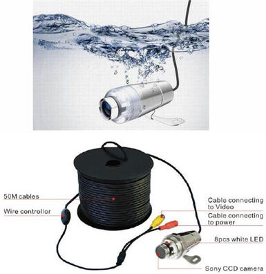 Waterproof High Resolution IP68 CCD Camera