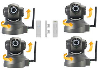 Indoor Wireless IP Camera Kit with Access Point