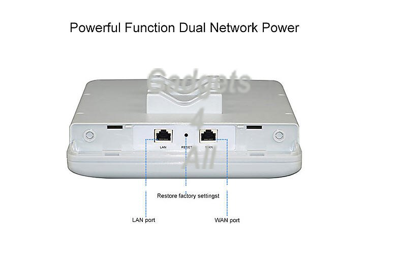 High-gain (3Km max) 300Mbps Outdoor Wireless Access Point - Click Image to Close